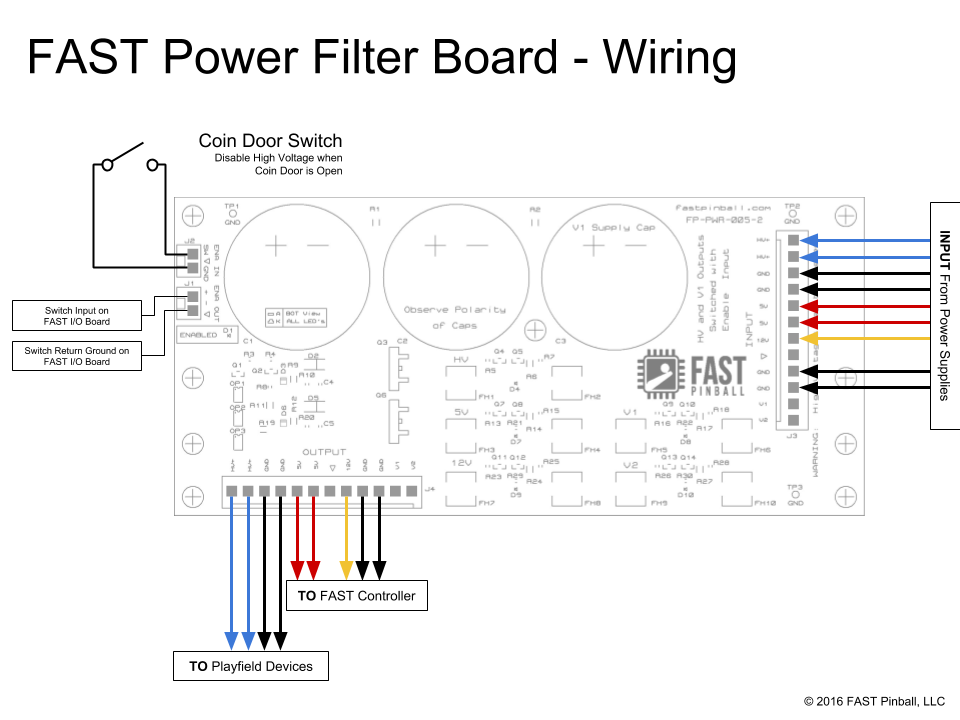 ../../_images/fast-power-filter-board-wiring.png