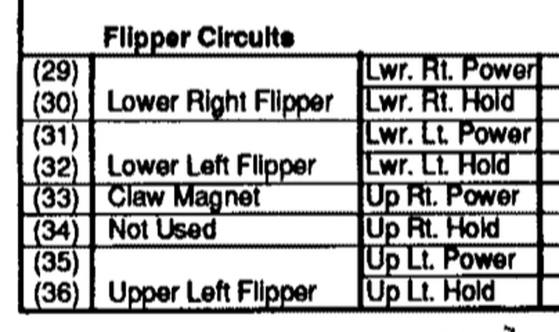 ../../_images/flipper_circuits.jpg