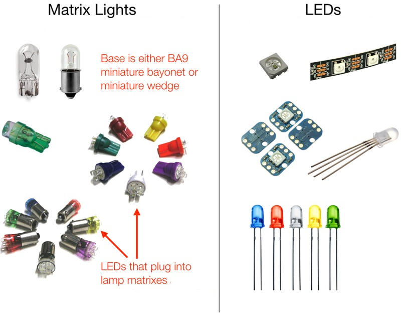 ../../_images/lights_vs_leds.jpg