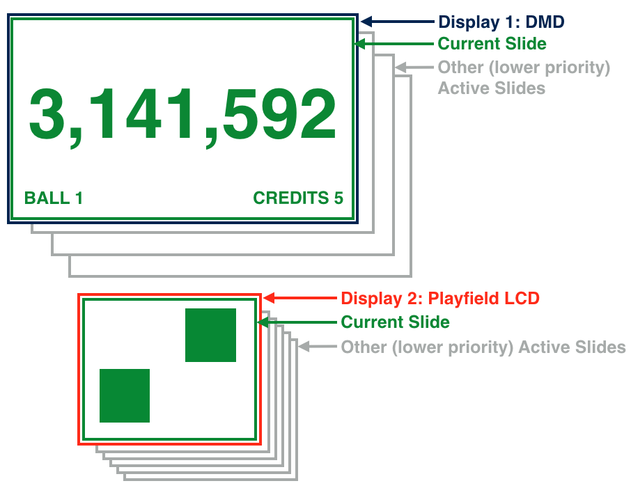 ../../_images/slides_with_multiple_displays.png